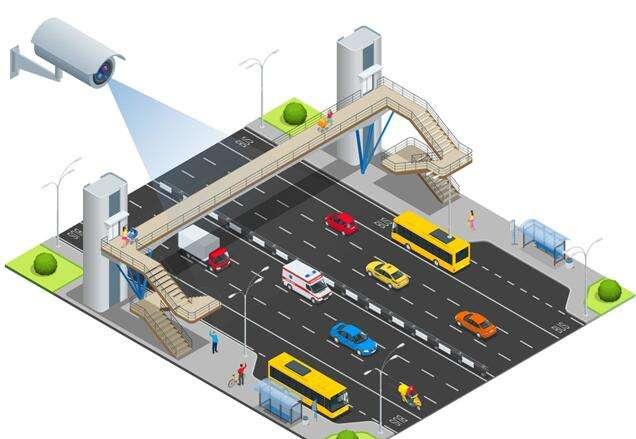 智能交通越线万博客户端下载系统方案