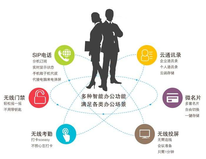 政府企业无线覆盖系统工程案例